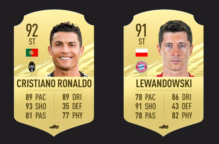 Fifa 2021'in En İyi Santraforları Kimler ? - Gamerbase